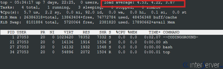 what causes high system cpu usage linux