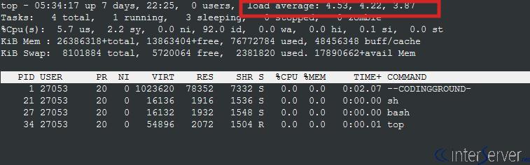 server-load
